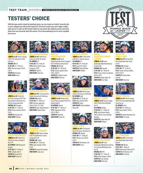 testers-women-550